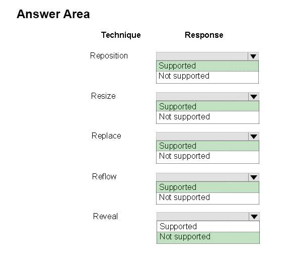 70-357 Exam – Free Actual Q&As, Page 4 | ExamTopics