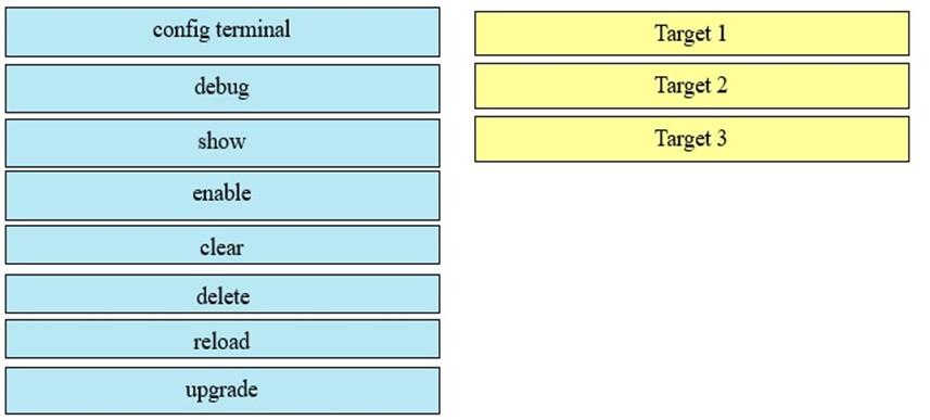 Exam 200-355 topic 1 question 457 discussion - ExamTopics