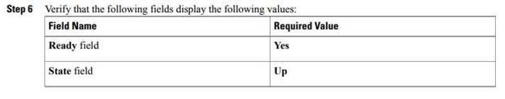 300-175 Exam – Free Actual Q&As, Page 1 | ExamTopics