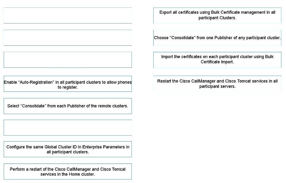 400-051 Exam – Free Actual Q&As, Page 25   ExamTopics
