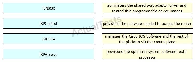 400-101 Exam – Free Actual Q&As, Page 3 | ExamTopics