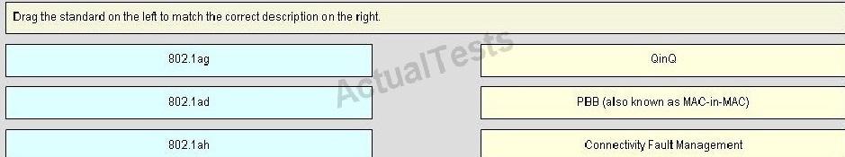642-889 Exam – Free Actual Q&As, Page 15 | ExamTopics