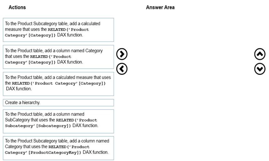 70-778 Exam – Free Actual Q&As, Page 8 | ExamTopics