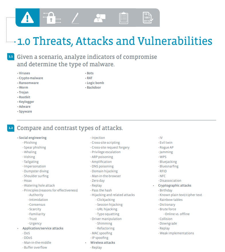 Treats, Attacks and Vulnerabilities